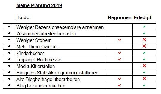 Planung2019