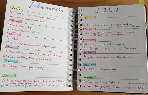 Jahresrückblick 2020: die Ereignisse rund um meinen Buchblog