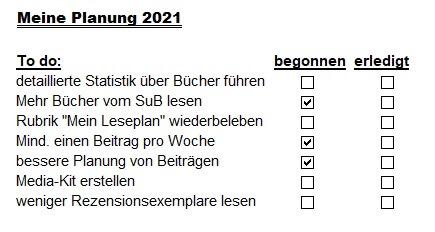 Meine Planung 2021