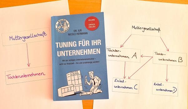 Tuning für Ihr Unternehmen: Mit der richtigen Unternehmensstruktur - nicht nur finanziell - frei und unabhängig werden! von Dr. Nicole M. Hermann